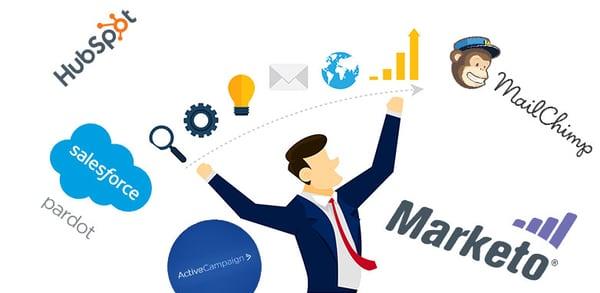 software de inbound marketing